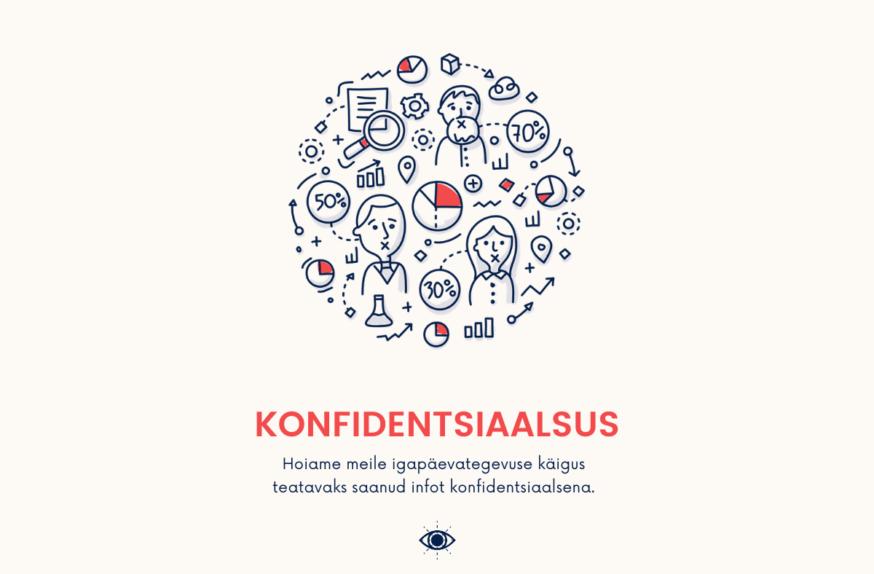 Tõlkebüroo eetikakoodeks konfidentsiaalsus